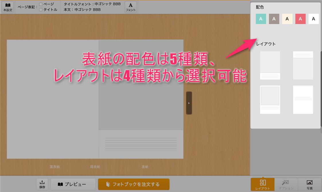 ネットプリントジャパンのフォトブック・表紙編集画面
