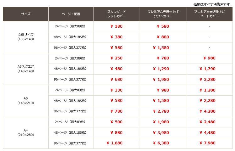 ネットプリントジャパン・フォトブックの価格表