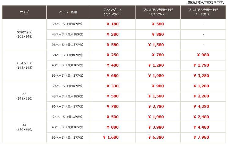 ネットプリントジャパン・フォトブックの価格