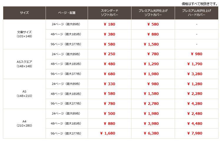 ネットプリントジャパンのフォトブック・価格