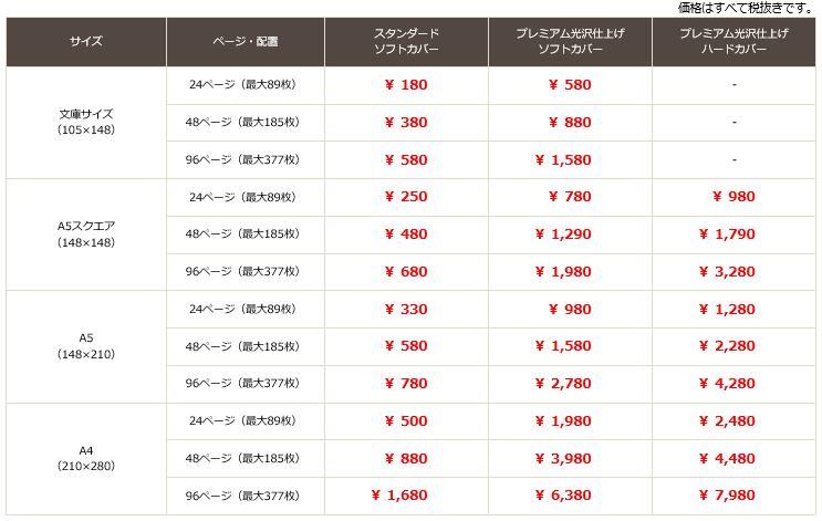 ネットプリントジャパン・フォトブックの値段